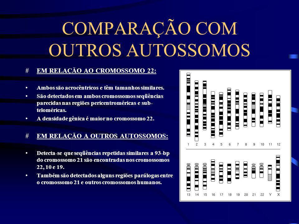 CATEGORIAS DOS GENES O cromossomo contém 225 genes e 59 pseudogenes. 127 correspondem a genes conhecidos (subcategorias 1.1 e 1.2) 98 representam novo