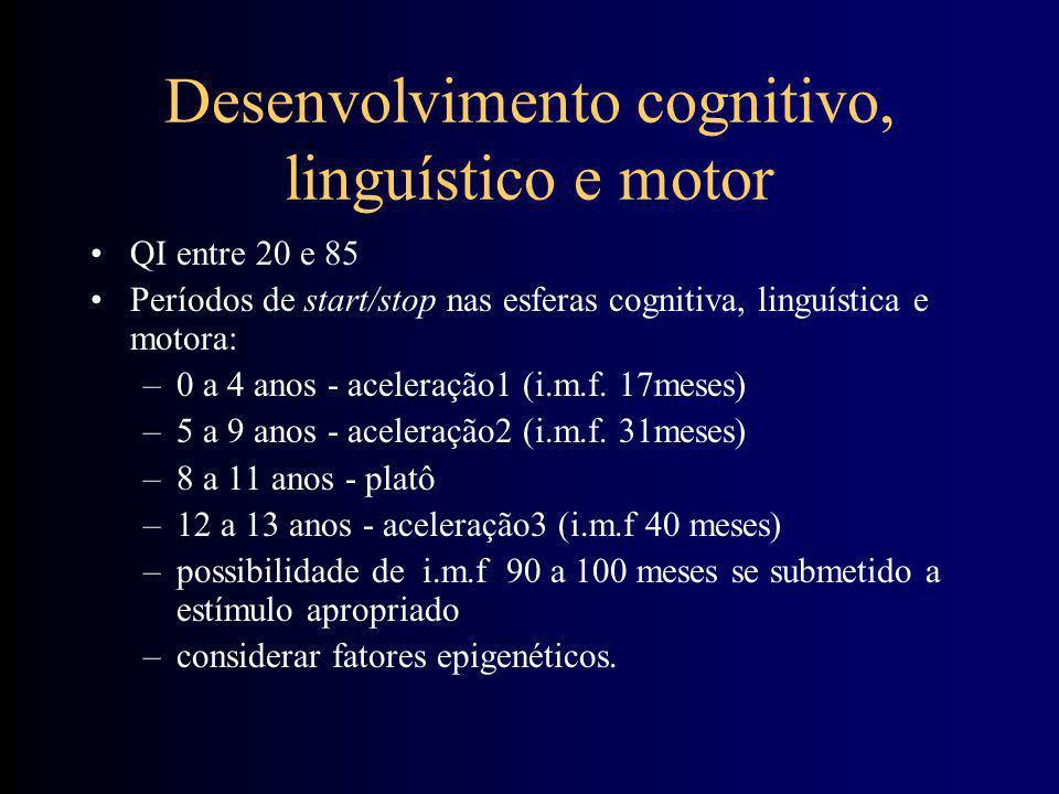 Desenvolvimento cognitivo, linguístico e motor Alterações emocionais e de relação são praticamente imperceptíveis no 1 ano de vida. Alterações motoras