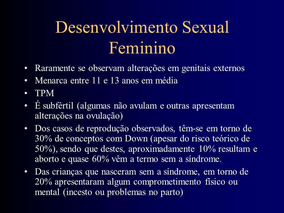Sexualidade Masculina Apresentam alterações hormonais nos níveis de FSH/LH o que supõe uma disfunção primária das glândulas sexuais Observação não rar