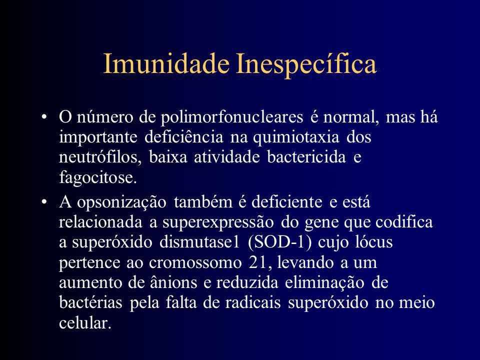 Imunidade Humoral Bem menos afetada do que a imunidade celular A resposta de anticorpos a vários antígenos e proteínas virais é pobre A prevalência de