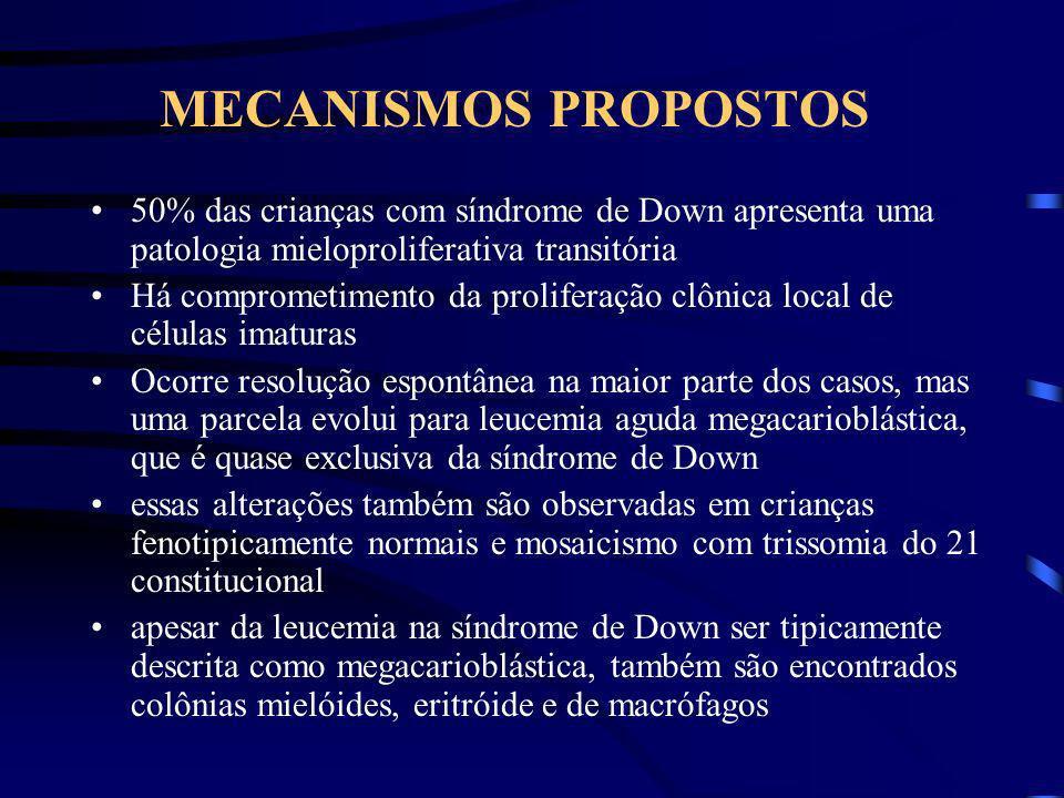 LEUCEMIA - Tanto a leucemia linfocítica aguda quanto a mielóide tem incidência aumentada na síndrome de Down, com um risco estimado de 10 a 20 vezes m