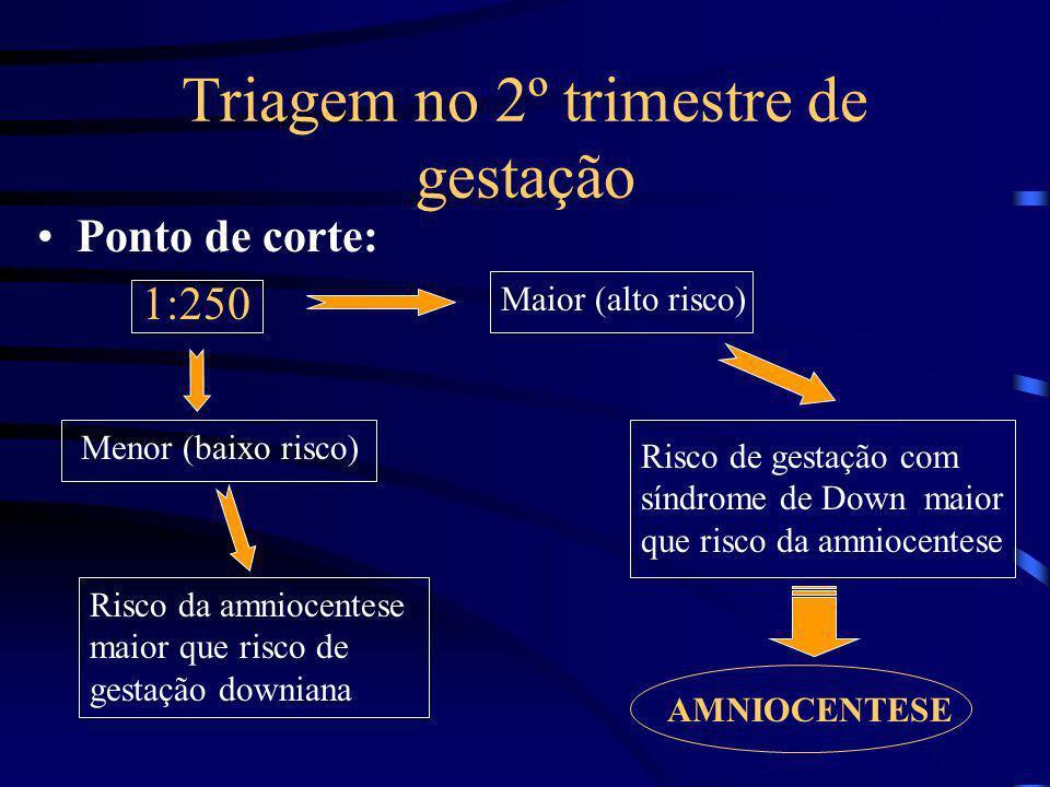 Triagem no 2º trimestre de gestação Marcadores: –AFP, μE 3, HCG, idade materna (teste triplo); – + inibina A (teste quádruplo) Período: –15ª - 22ª sem