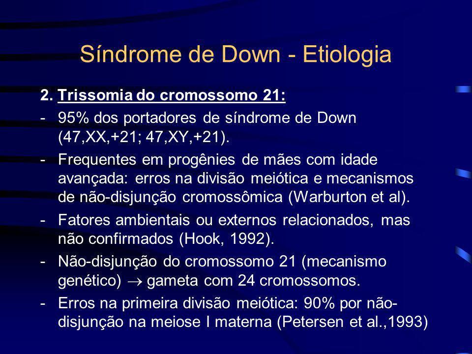 Síndrome de Down - Etiologia 1.Introdução: -Causa exata ainda não descoberta. -Possível causa relacionada à idade materna avançada. -Três formas de al