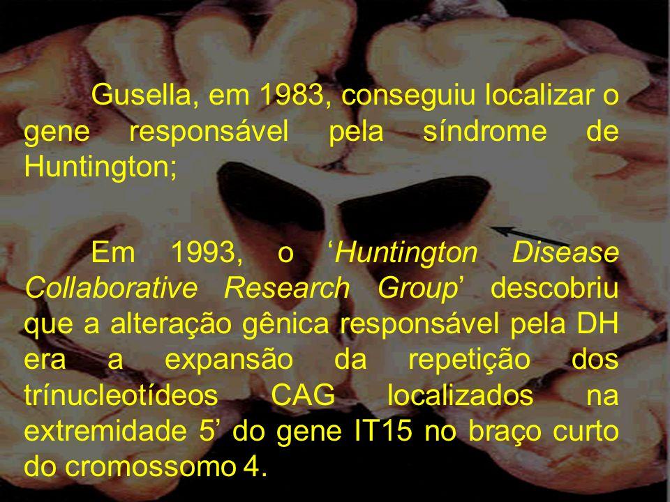 Gusella, em 1983, conseguiu localizar o gene responsável pela síndrome de Huntington; Em 1993, o Huntington Disease Collaborative Research Group desco