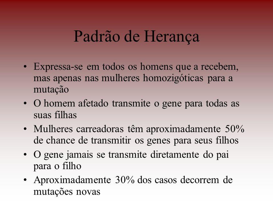 Padrão de Herança Expressa-se em todos os homens que a recebem, mas apenas nas mulheres homozigóticas para a mutação O homem afetado transmite o gene
