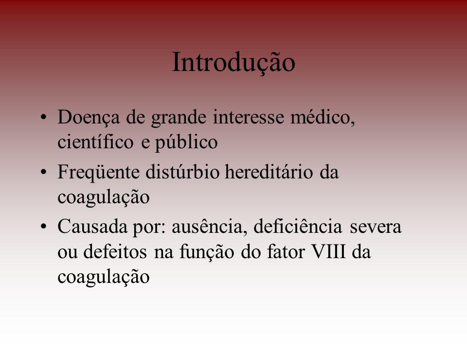 Introdução Doença de grande interesse médico, científico e público Freqüente distúrbio hereditário da coagulação Causada por: ausência, deficiência se