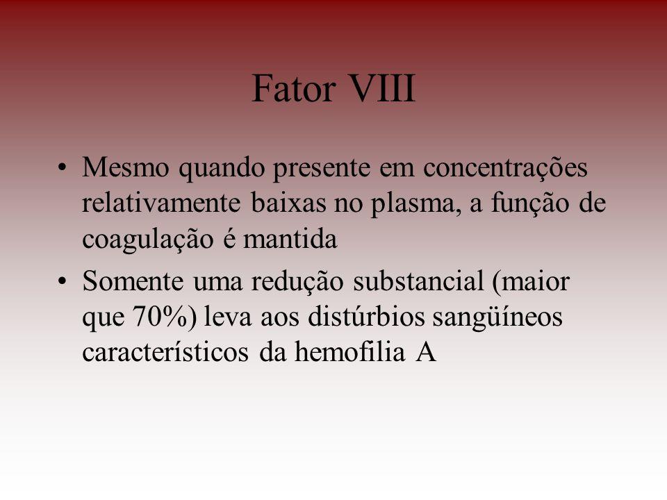 Fator VIII Mesmo quando presente em concentrações relativamente baixas no plasma, a função de coagulação é mantida Somente uma redução substancial (ma