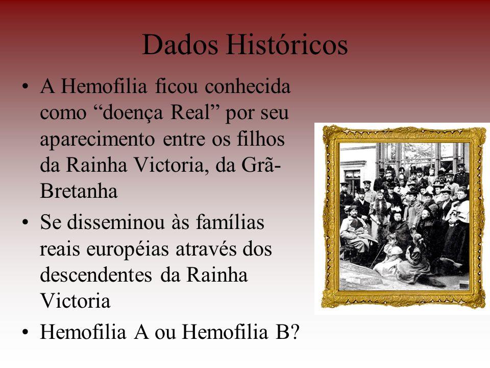 Dados Históricos A Hemofilia ficou conhecida como doença Real por seu aparecimento entre os filhos da Rainha Victoria, da Grã- Bretanha Se disseminou