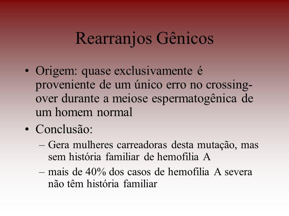 Rearranjos Gênicos Origem: quase exclusivamente é proveniente de um único erro no crossing- over durante a meiose espermatogênica de um homem normal C