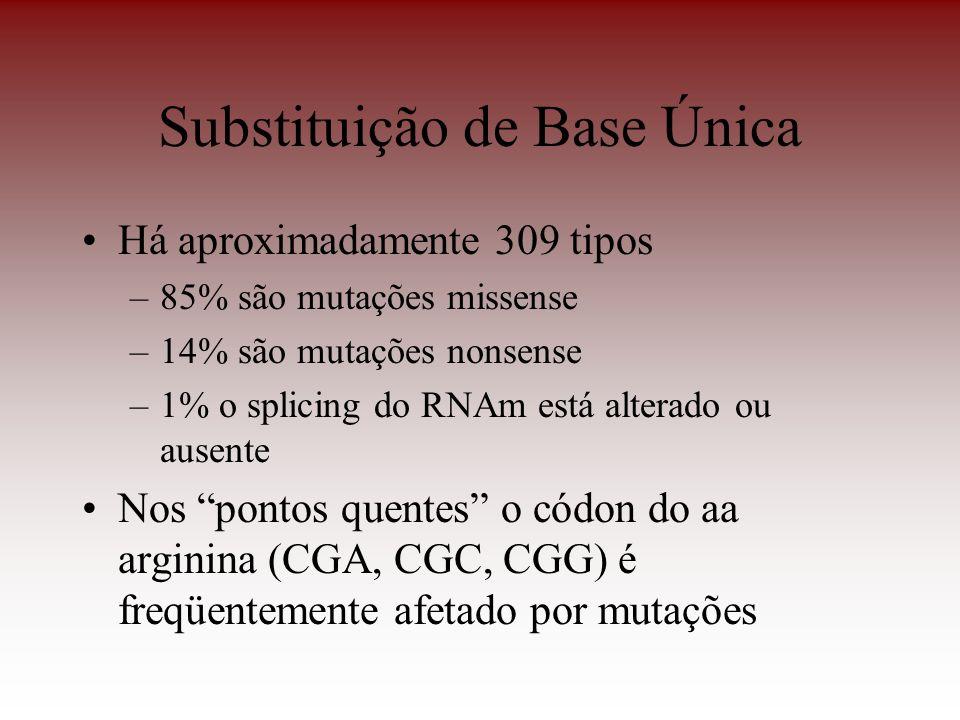 Substituição de Base Única Há aproximadamente 309 tipos –85% são mutações missense –14% são mutações nonsense –1% o splicing do RNAm está alterado ou