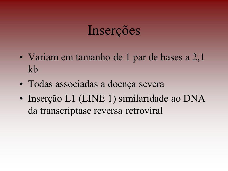 Inserções Variam em tamanho de 1 par de bases a 2,1 kb Todas associadas a doença severa Inserção L1 (LINE 1) similaridade ao DNA da transcriptase reve
