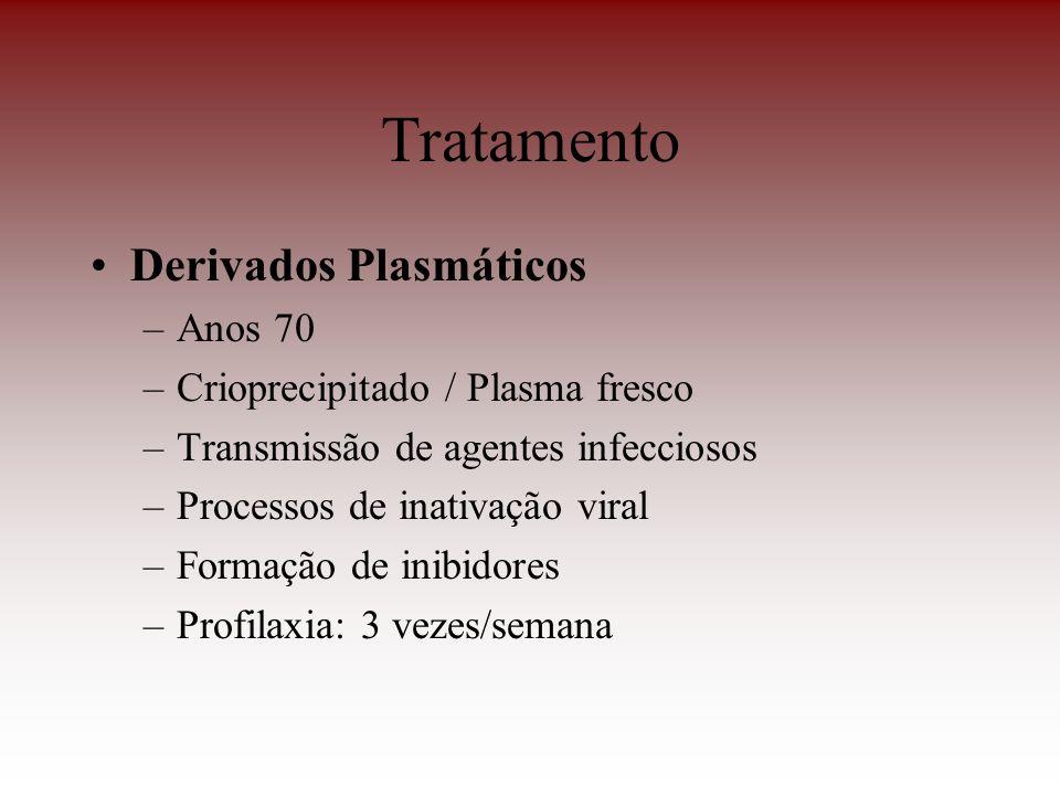 Tratamento Derivados Plasmáticos –Anos 70 –Crioprecipitado / Plasma fresco –Transmissão de agentes infecciosos –Processos de inativação viral –Formaçã