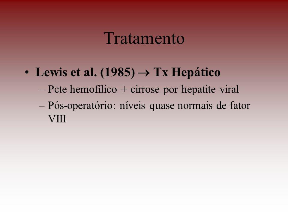 Lewis et al. (1985) Tx Hepático –Pcte hemofílico + cirrose por hepatite viral –Pós-operatório: níveis quase normais de fator VIII