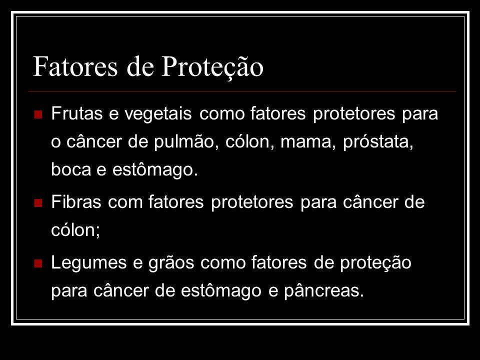 Fatores de Proteção Frutas e vegetais como fatores protetores para o câncer de pulmão, cólon, mama, próstata, boca e estômago. Fibras com fatores prot
