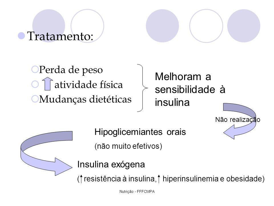 Nutrição - FFFCMPA Tratamento: Perda de peso atividade física Mudanças dietéticas Melhoram a sensibilidade à insulina Hipoglicemiantes orais (não muit