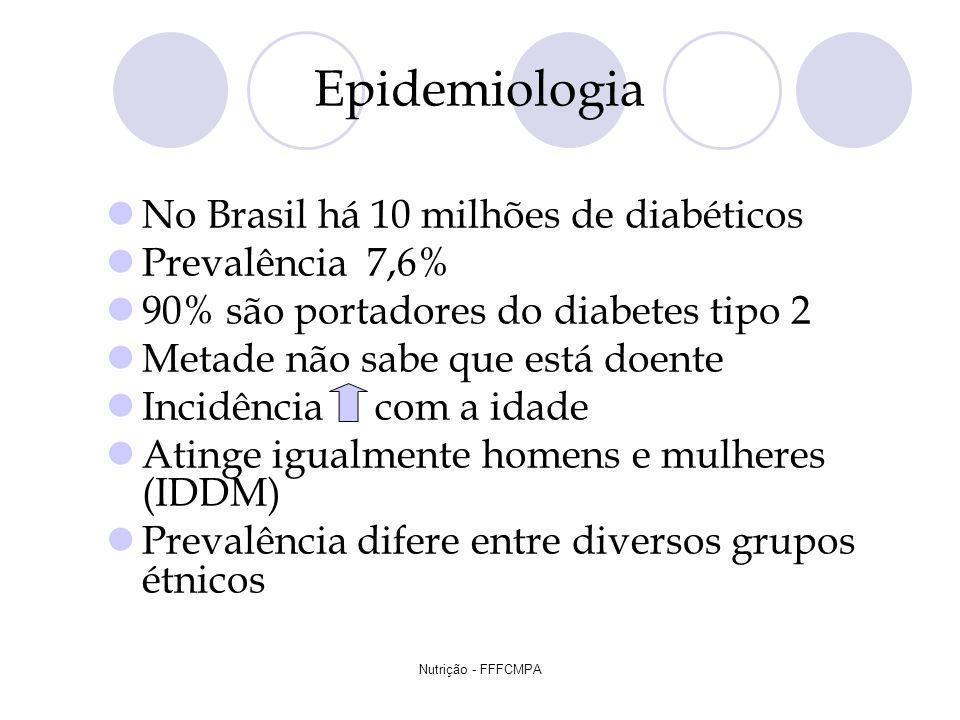 Nutrição - FFFCMPA Epidemiologia No Brasil há 10 milhões de diabéticos Prevalência 7,6% 90% são portadores do diabetes tipo 2 Metade não sabe que está