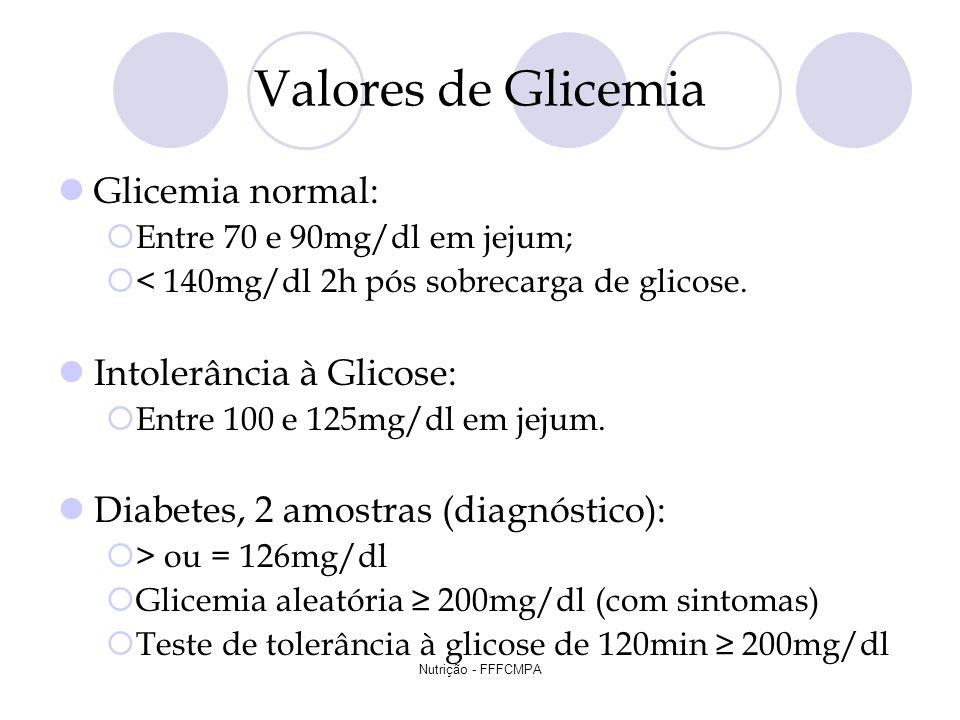 Nutrição - FFFCMPA Valores de Glicemia Glicemia normal: Entre 70 e 90mg/dl em jejum; < 140mg/dl 2h pós sobrecarga de glicose. Intolerância à Glicose: