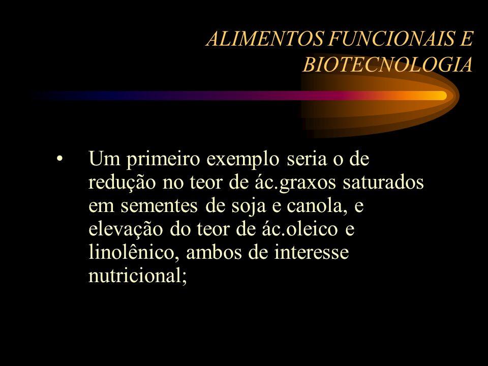 ALIMENTOS FUNCIONAIS E BIOTECNOLOGIA Um primeiro exemplo seria o de redução no teor de ác.graxos saturados em sementes de soja e canola, e elevação do