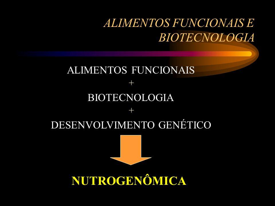 ALIMENTOS FUNCIONAIS E BIOTECNOLOGIA ALIMENTOS FUNCIONAIS + BIOTECNOLOGIA + DESENVOLVIMENTO GENÉTICO NUTROGENÔMICA