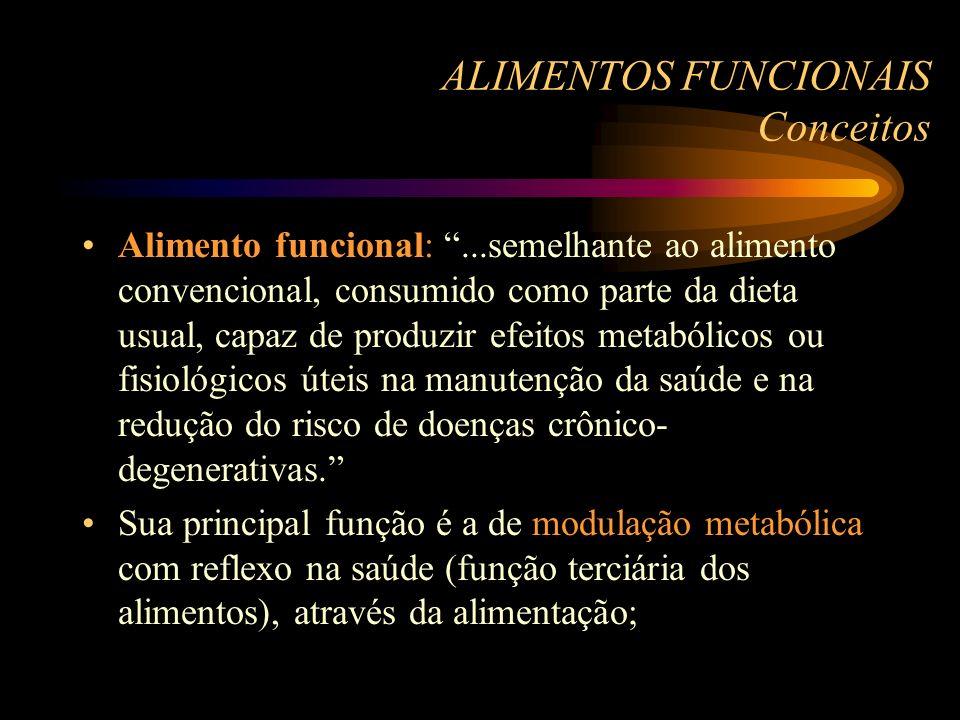 ALIMENTOS FUNCIONAIS Conceitos Alimento funcional:...semelhante ao alimento convencional, consumido como parte da dieta usual, capaz de produzir efeit