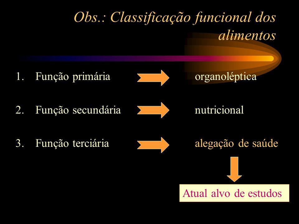 Obs.: Classificação funcional dos alimentos 1.Função primáriaorganoléptica 2.Função secundárianutricional 3.Função terciáriaalegação de saúde Atual al