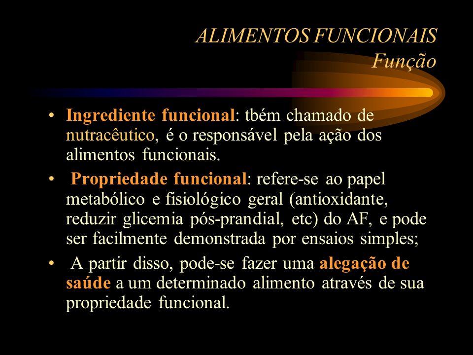 ALIMENTOS FUNCIONAIS Função Ingrediente funcional: tbém chamado de nutracêutico, é o responsável pela ação dos alimentos funcionais. Propriedade funci