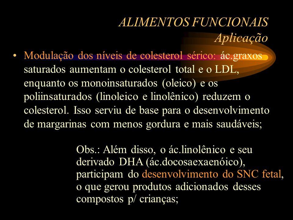 ALIMENTOS FUNCIONAIS Aplicação Modulação dos níveis de colesterol sérico: ác.graxos saturados aumentam o colesterol total e o LDL, enquanto os monoins