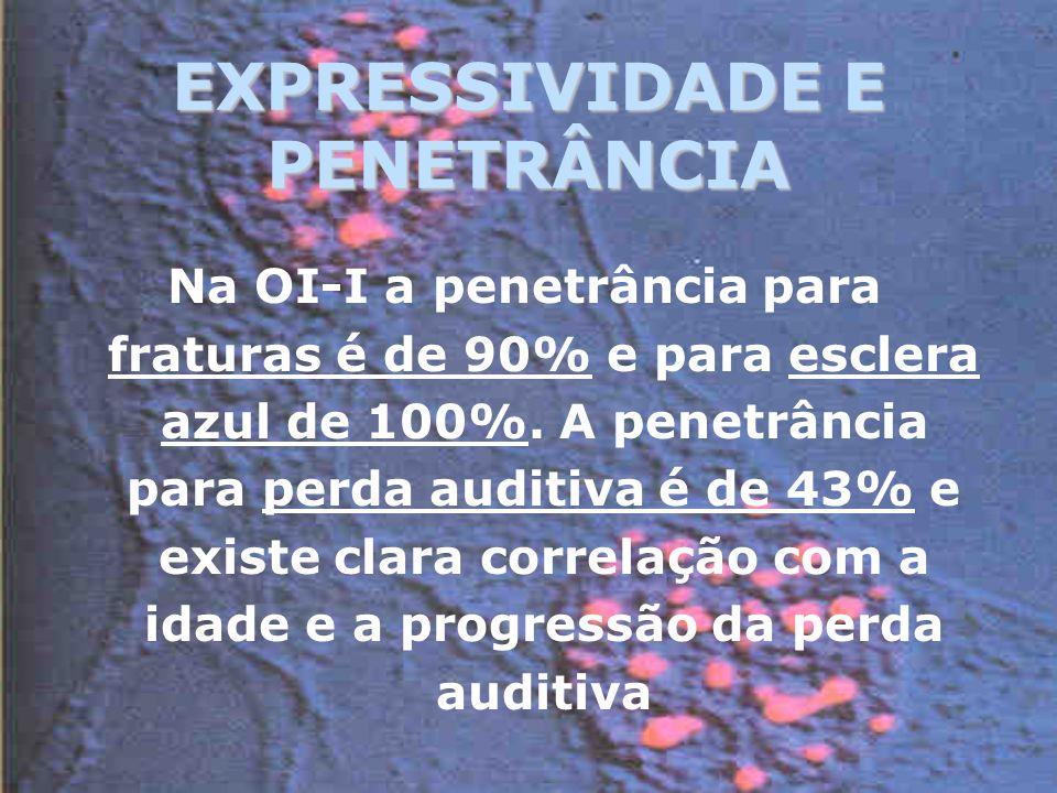 EXPRESSIVIDADE E PENETRÂNCIA Na OI-I a penetrância para fraturas é de 90% e para esclera azul de 100%.