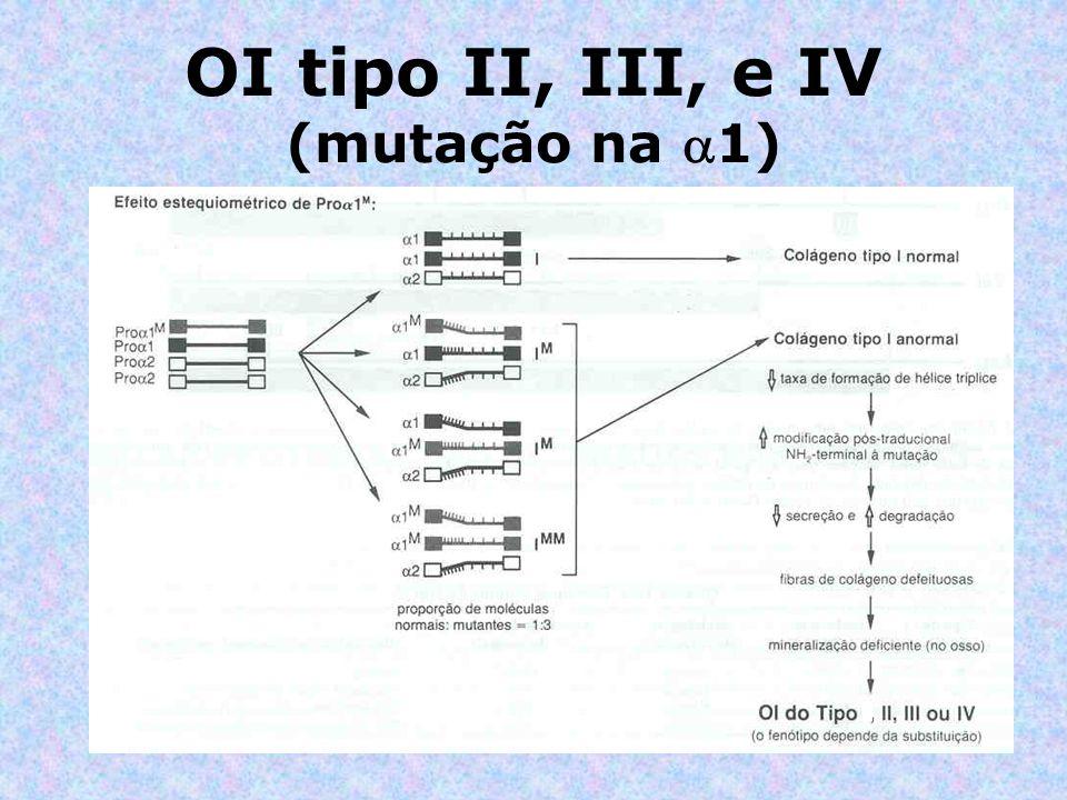 OI tipo II, III, e IV (mutação na 1)