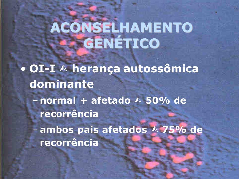 ACONSELHAMENTO GENÉTICO OI-I herança autossômica dominante –normal + afetado 50% de recorrência –ambos pais afetados 75% de recorrência