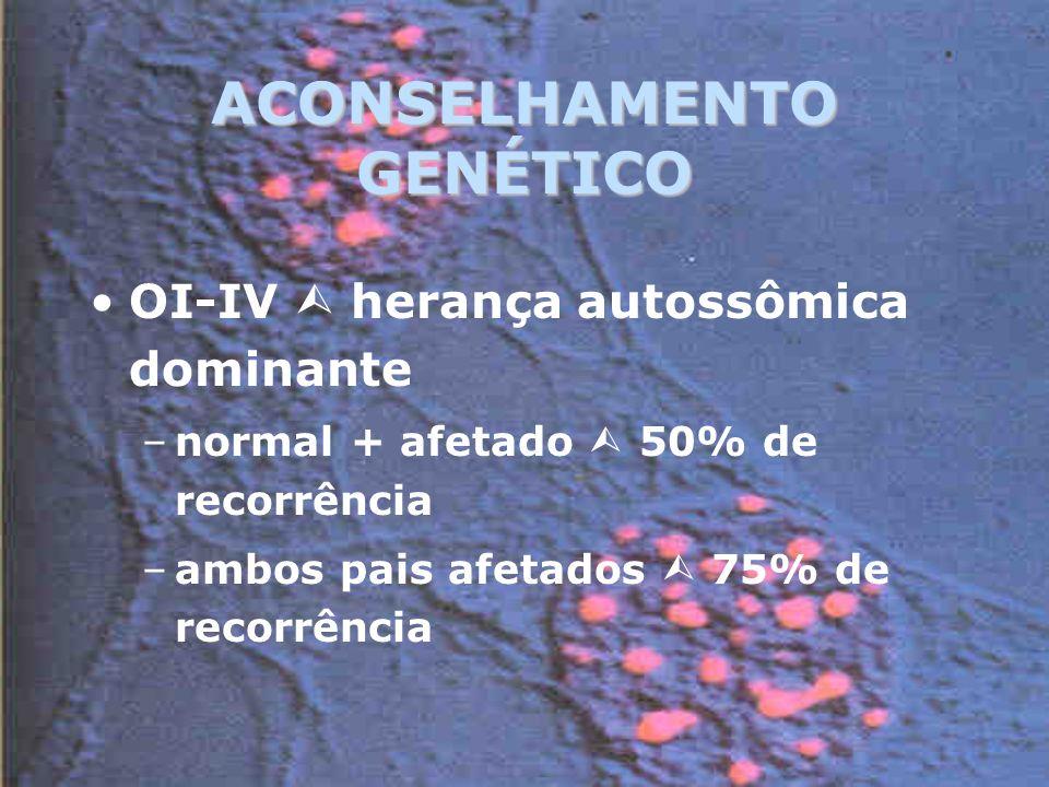 ACONSELHAMENTO GENÉTICO OI-IV herança autossômica dominante –normal + afetado 50% de recorrência –ambos pais afetados 75% de recorrência