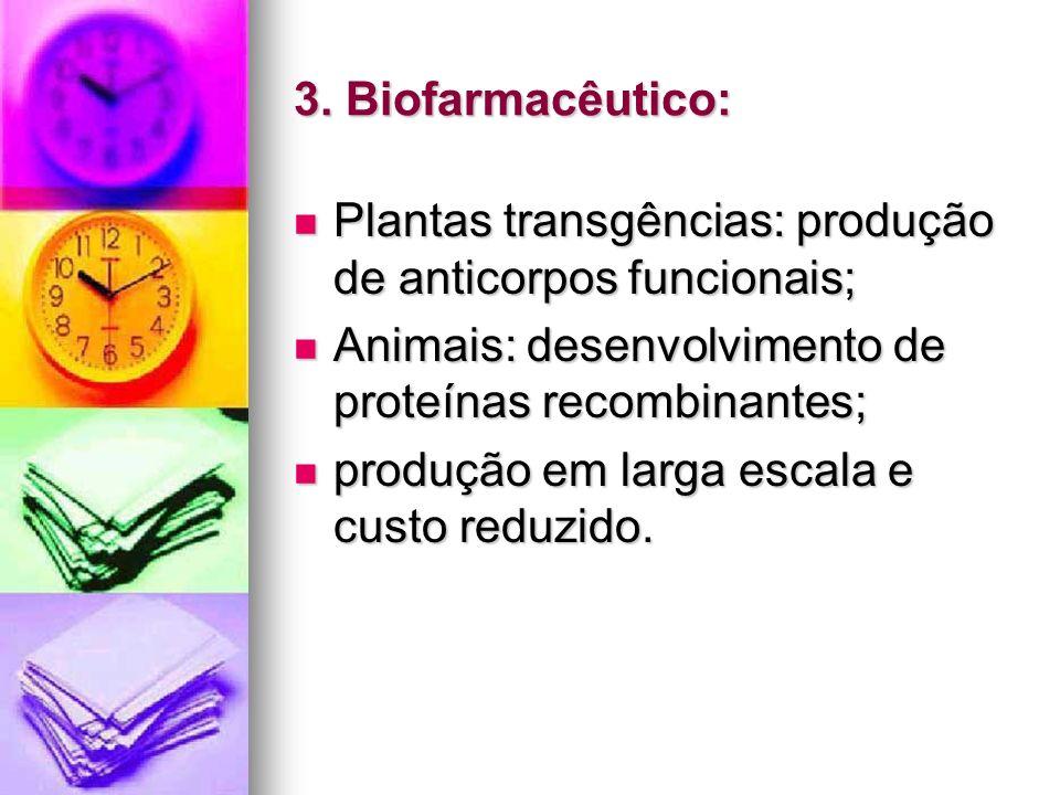 3. Biofarmacêutico: Plantas transgências: produção de anticorpos funcionais; Plantas transgências: produção de anticorpos funcionais; Animais: desenvo