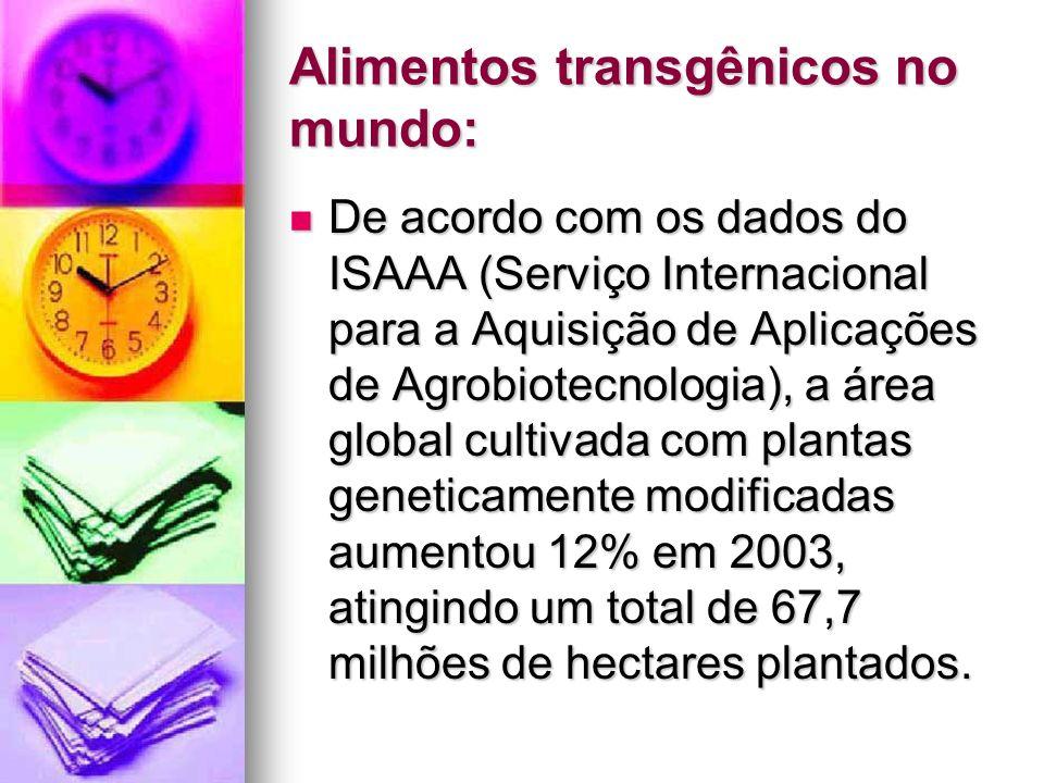 Alimentos transgênicos no mundo: De acordo com os dados do ISAAA (Serviço Internacional para a Aquisição de Aplicações de Agrobiotecnologia), a área g