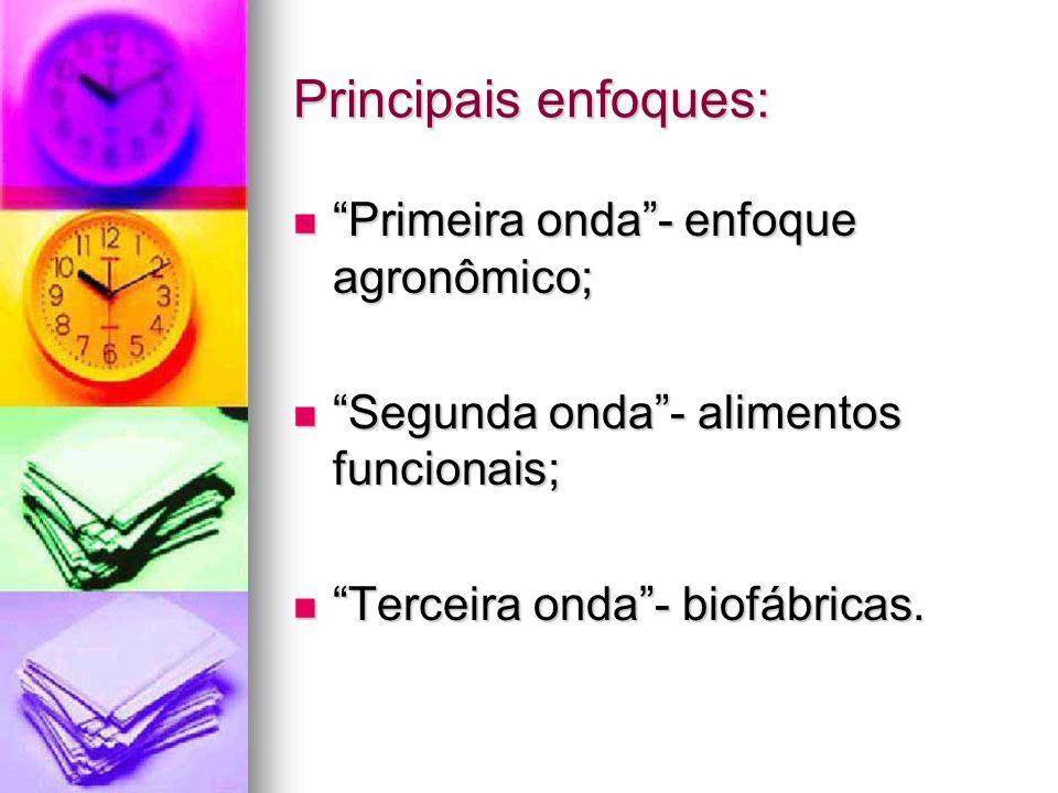 Principais enfoques: Primeira onda- enfoque agronômico; Primeira onda- enfoque agronômico; Segunda onda- alimentos funcionais; Segunda onda- alimentos
