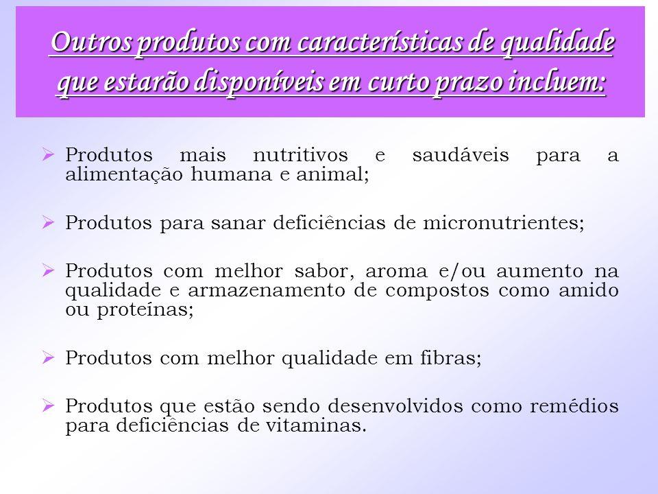 Outros produtos com características de qualidade que estarão disponíveis em curto prazo incluem: Produtos mais nutritivos e saudáveis para a alimentaç