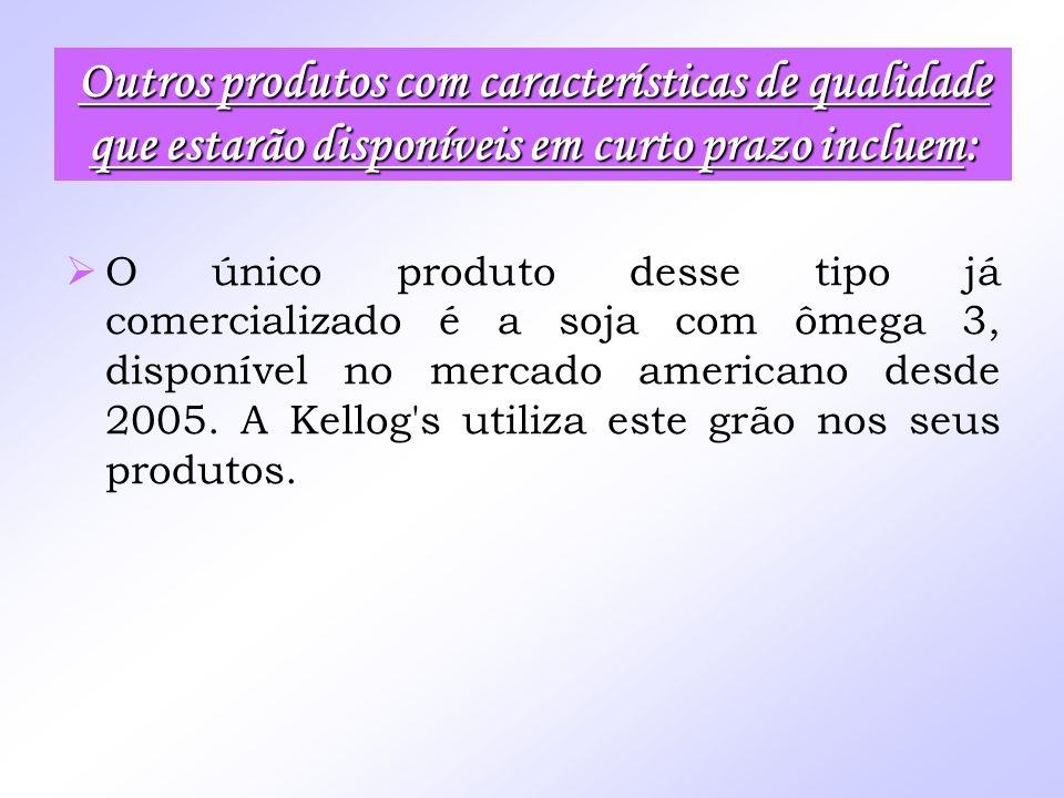 O único produto desse tipo já comercializado é a soja com ômega 3, disponível no mercado americano desde 2005. A Kellog's utiliza este grão nos seus p