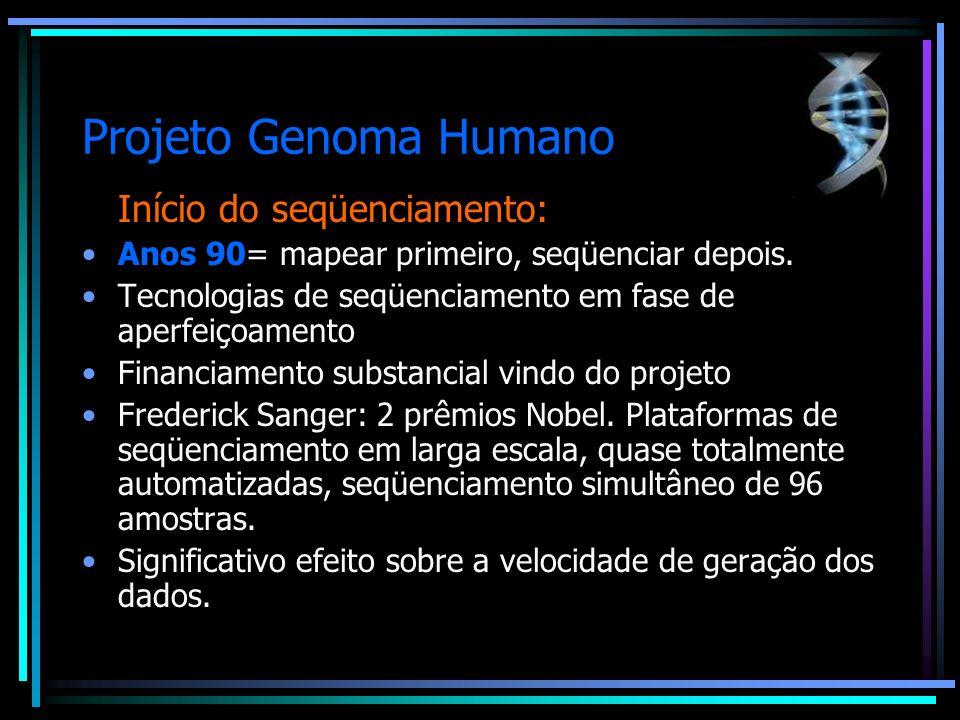 Projeto Genoma Humano Início do seqüenciamento: Anos 90= mapear primeiro, seqüenciar depois. Tecnologias de seqüenciamento em fase de aperfeiçoamento