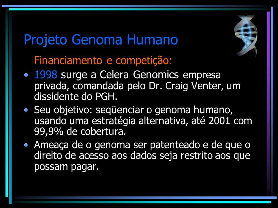 Projeto Genoma Humano Financiamento e competição: 1998 surge a Celera Genomics empresa privada, comandada pelo Dr. Craig Venter, um dissidente do PGH.