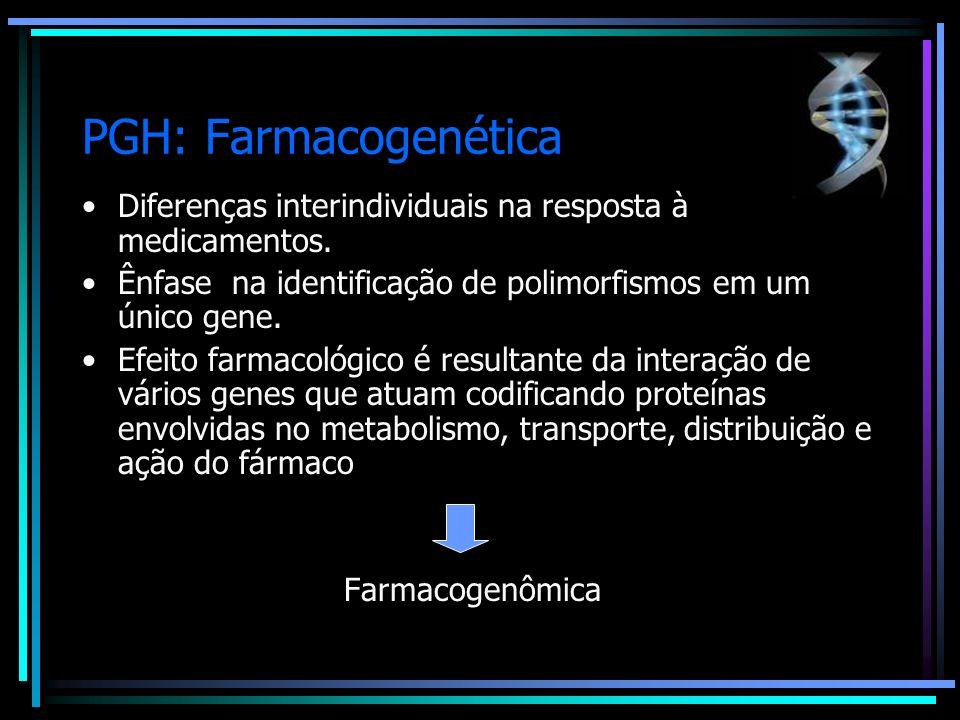 PGH: Farmacogenética Diferenças interindividuais na resposta à medicamentos. Ênfase na identificação de polimorfismos em um único gene. Efeito farmaco