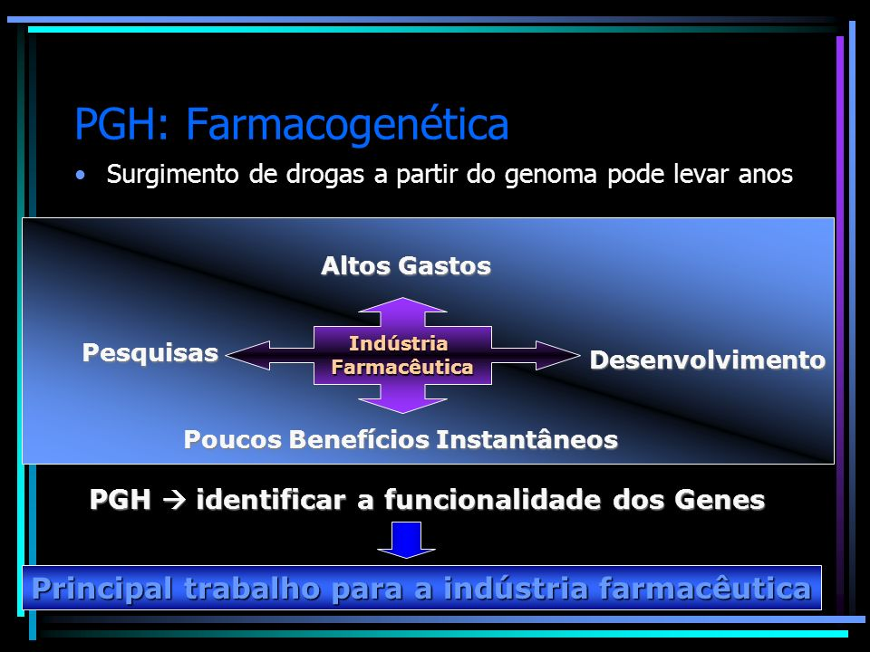 PGH: Farmacogenética Surgimento de drogas a partir do genoma pode levar anos IndústriaFarmacêutica Pesquisas Altos Gastos Desenvolvimento Poucos Benef