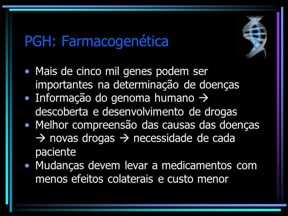 PGH: Farmacogenética Mais de cinco mil genes podem ser importantes na determinação de doenças Informação do genoma humano descoberta e desenvolvimento