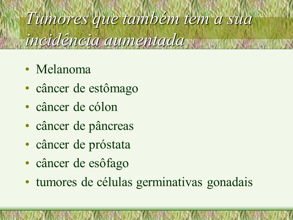 Tumores que também tem a sua incidência aumentada Melanoma câncer de estômago câncer de cólon câncer de pâncreas câncer de próstata câncer de esôfago