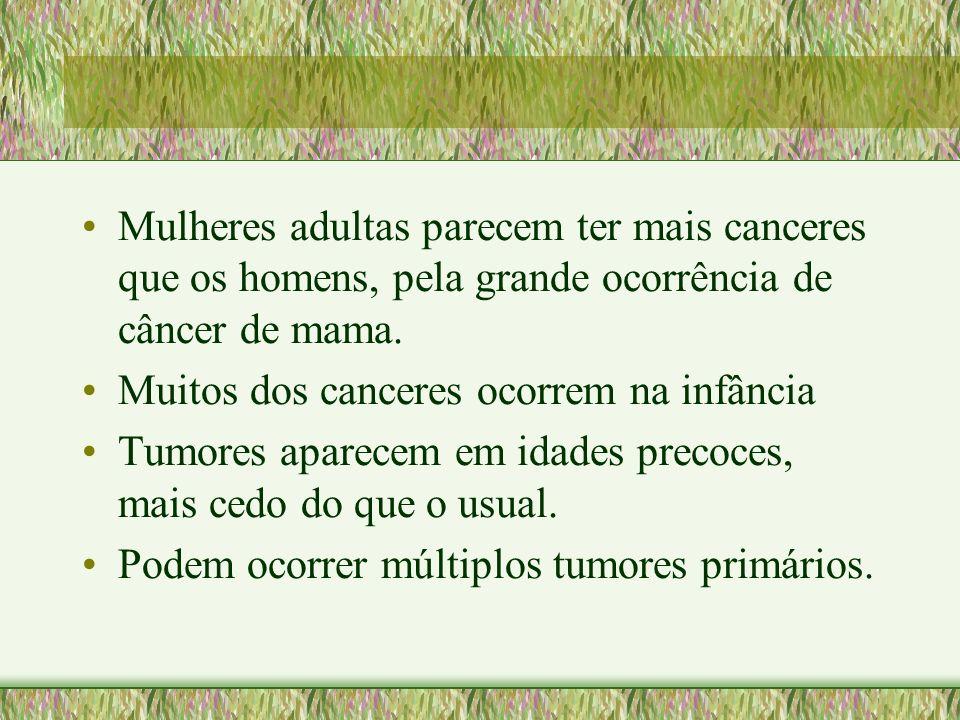 Mulheres adultas parecem ter mais canceres que os homens, pela grande ocorrência de câncer de mama. Muitos dos canceres ocorrem na infância Tumores ap