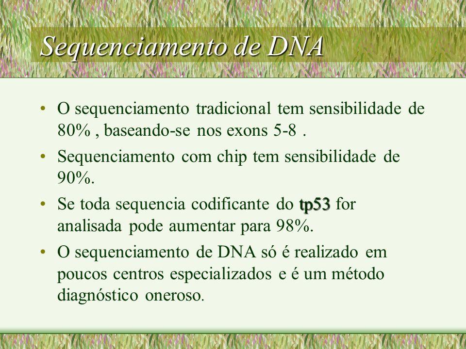 Sequenciamento de DNA O sequenciamento tradicional tem sensibilidade de 80%, baseando-se nos exons 5-8. Sequenciamento com chip tem sensibilidade de 9