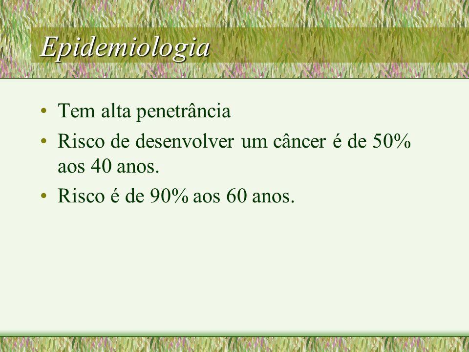 Epidemiologia Tem alta penetrância Risco de desenvolver um câncer é de 50% aos 40 anos. Risco é de 90% aos 60 anos.