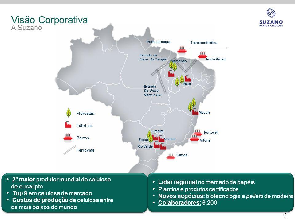 Visão Corporativa A Suzano Florestas Fábricas Portos Ferrovias Portocel Vitória Porto Pecém Porto de Itaqui Mucuri Santos Limeira Suzano Rio Verde Emb