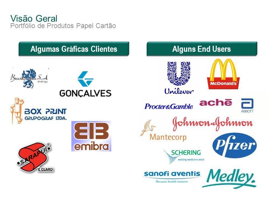 Visão Geral Portfólio de Produtos Papel Cartão Algumas Gráficas Clientes Alguns End Users