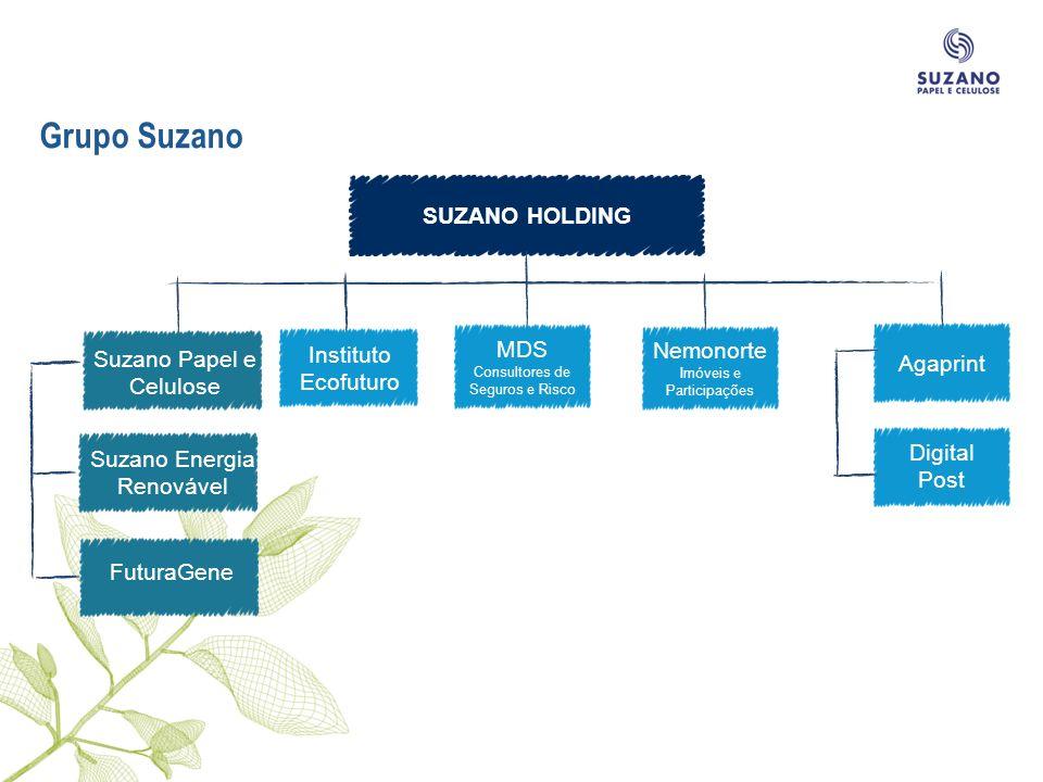Usos múltiplos da floresta Em julho de 2010 adquirimos 100% da Futuragene, empresa parceira da Suzano desde 2001, e pioneira na área de pesquisa e desenvolvimento de tecnologias direcionadas para a área florestal, localizada em Israel, e que tem suas ações negociadas na Bolsa de Londres, na Inglaterra.