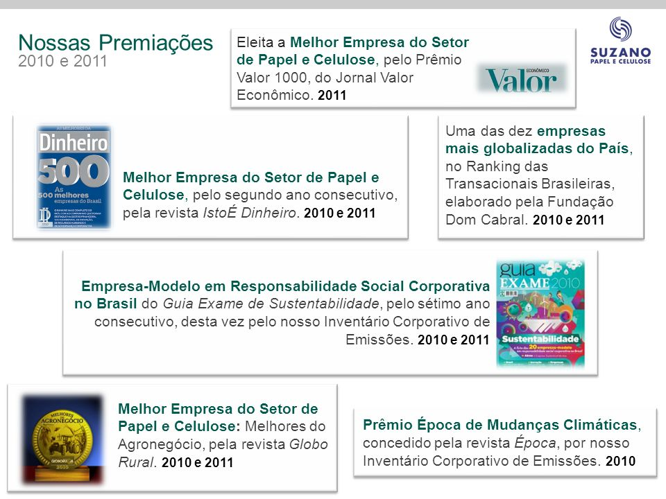 Eleita a Melhor Empresa do Setor de Papel e Celulose, pelo Prêmio Valor 1000, do Jornal Valor Econômico. 2011 Melhor Empresa do Setor de Papel e Celul