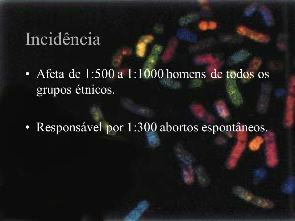 Incidência Afeta de 1:500 a 1:1000 homens de todos os grupos étnicos. Responsável por 1:300 abortos espontâneos.